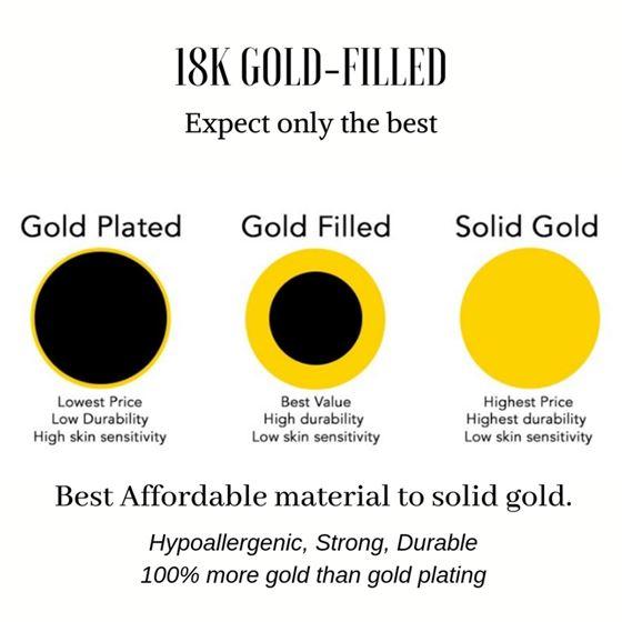 Gold Seashell Stud Earrings in 18K Gold Filled1